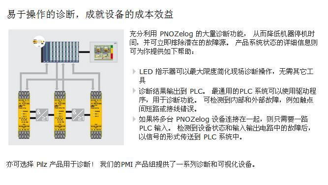 pilz安全继电器优势概览及使用寿命