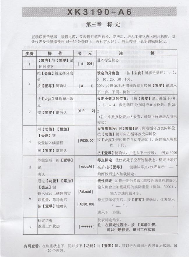 xk3190-a6标定说明书,xk3190-a6称重显示控制器仪表,xk3190-a6耀华