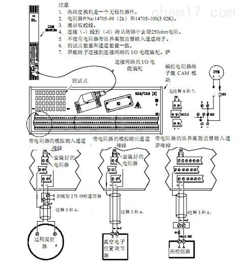 dma,完全隔离32位通讯协处理器,mpc860,50mhz 硬件表决和比较电路