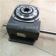 45DF凸轮分割器灌装机