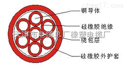 KGGR硅橡胶电缆KGGRP耐高温硅橡胶电缆