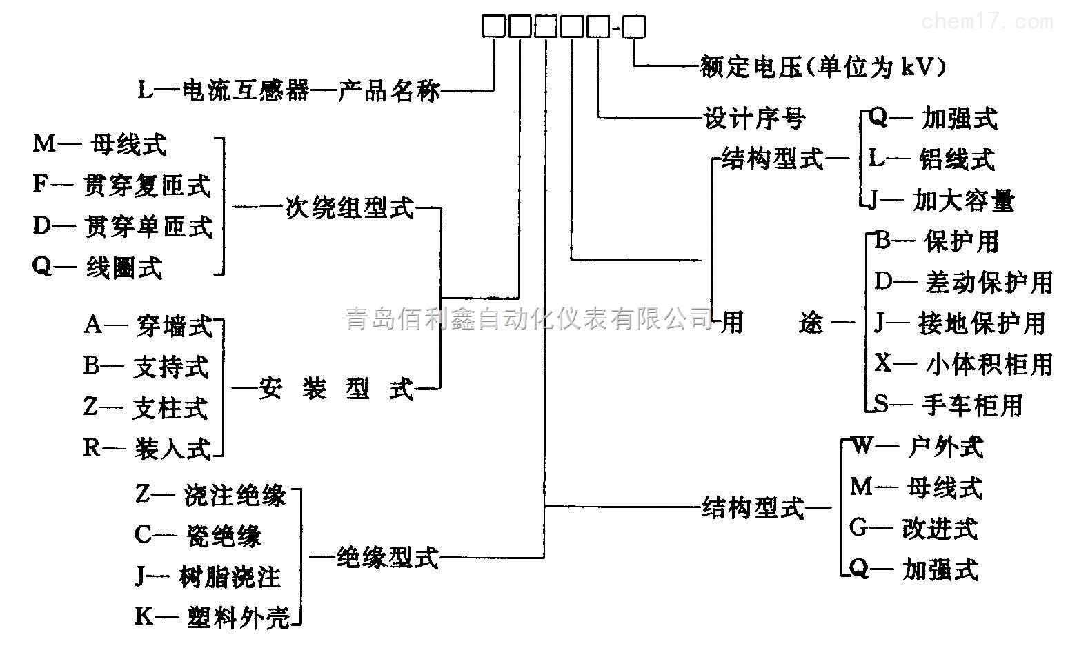穿心式电流互感器接线图