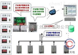 LBT-ZY200噪声自动  监测系统