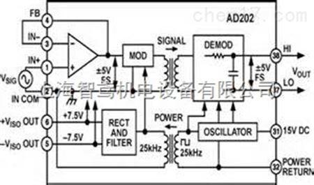 adi adi检波器 rf功率检波器