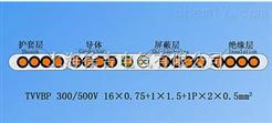 TVVBTVVB单芯排列带屏蔽扁形电梯电缆