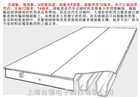 浦东卖30吨/60吨/80吨/100吨电子汽车衡地磅秤的厂家!价格!多少钱?