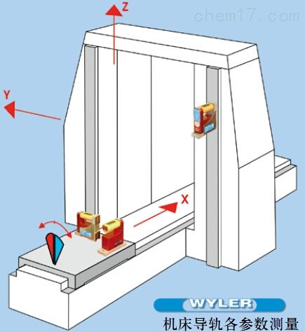 Wyler MT-SOFT 机床测量软件