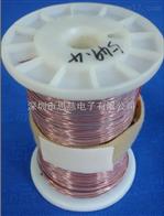 TT-J-30美国OMEGA TT-J-30热电偶线 正品 温度线 测温线  -40℃+260℃