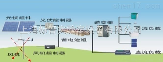 太阳能光伏发电系统教学平台 太阳能技术及应用实训装置