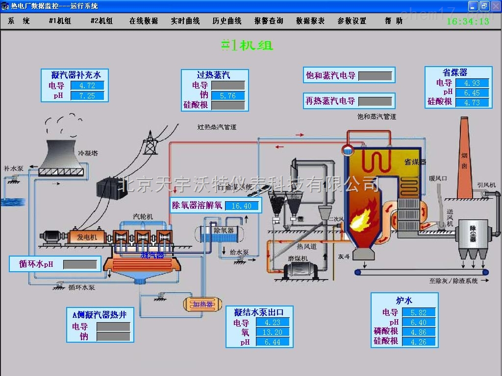 TW-3100数据采集监控系统价格