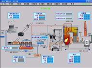 TW-3100数据采集监控系统型号推荐