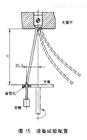 充電樁導線受損程度試驗裝置