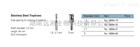 FST不锈钢颅用环锯18004-18  颅用环锯18004-23