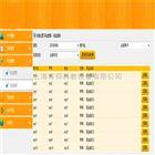 YUY-RJ10人力资源管理模拟教学软件|教学软件