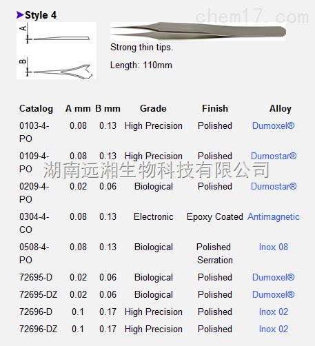 EMS精细乐虎国际app下载72695-D Dumont显微乐虎国际app下载#4