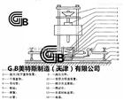 合成跑道面層垂直吸收測定儀GB參數使用