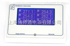 929型在線/便攜式溶解氧測定儀