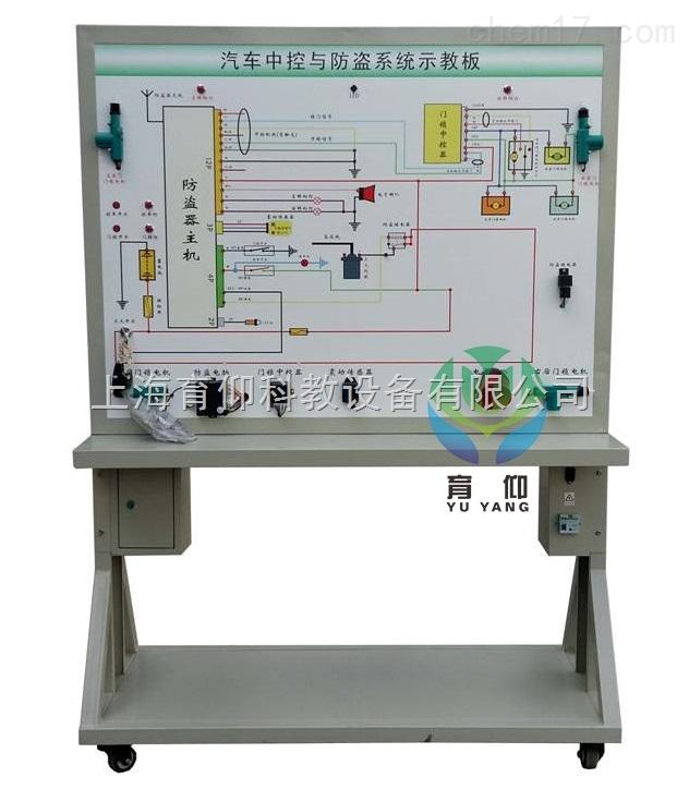 可直接在面板上检测汽车中控与防盗系统各电路元件的电信号,如电阻