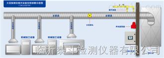 临沂PSD除尘器管道火花探测器 粉尘火花探测