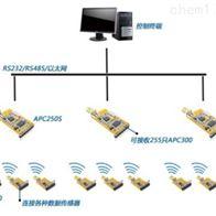 HDWW户内高低压开关室、配电房无线测温解决方案