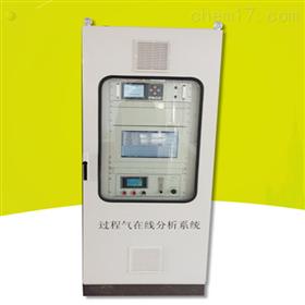 化工行业尿素原料气分析仪