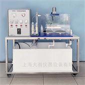 DYP081SBR法间歇式实验装置,给排水