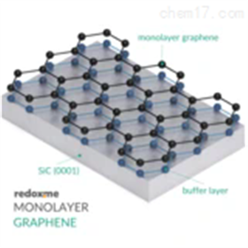 RedoxmeSiC基单层石墨烯电极