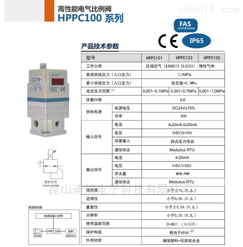 电气比例阀HPPC1000