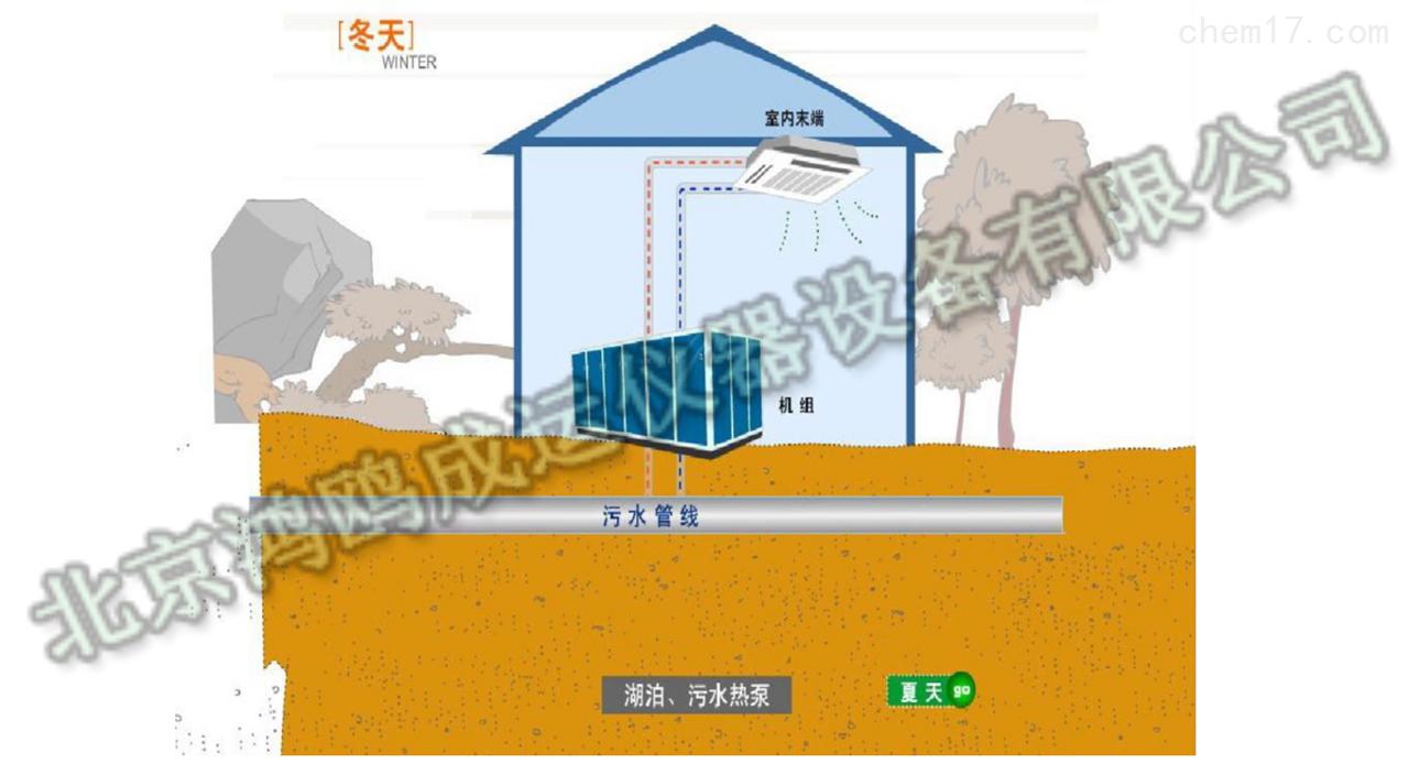 地源热泵远程监测系统