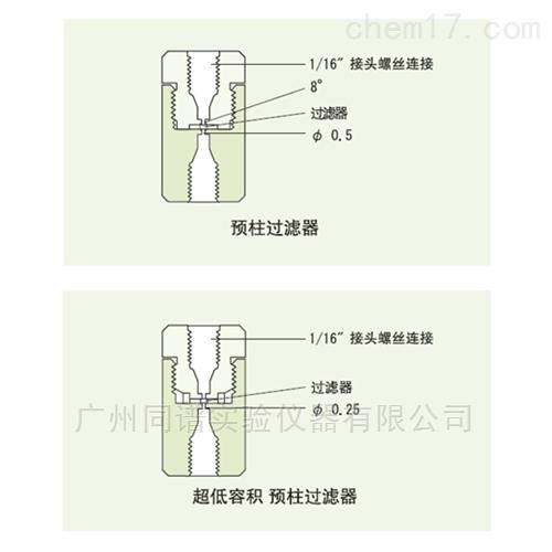 岛津液相色谱部件超低容积预柱过滤器