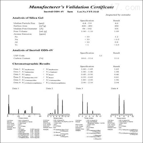 通州多肽分析的ODS色谱柱规格