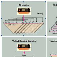 ARESⅡ多通道高密度电法仪