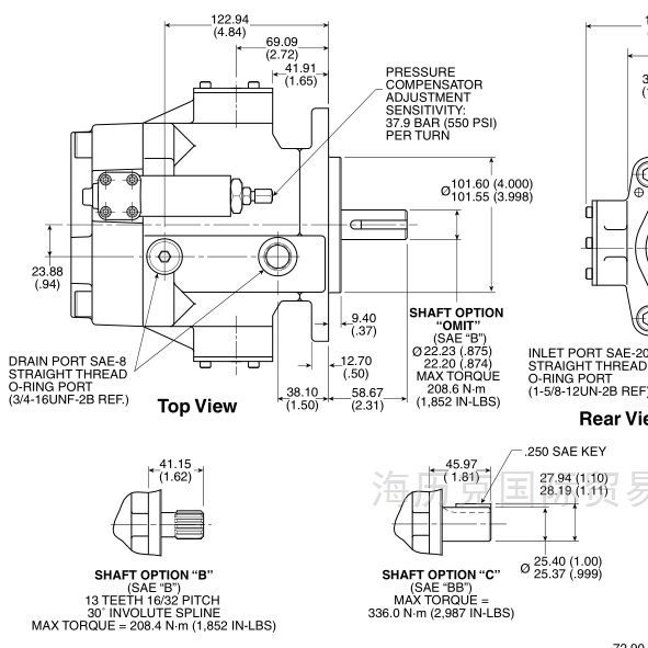 Parker派克PVP23X4007/21柱塞泵现货供应