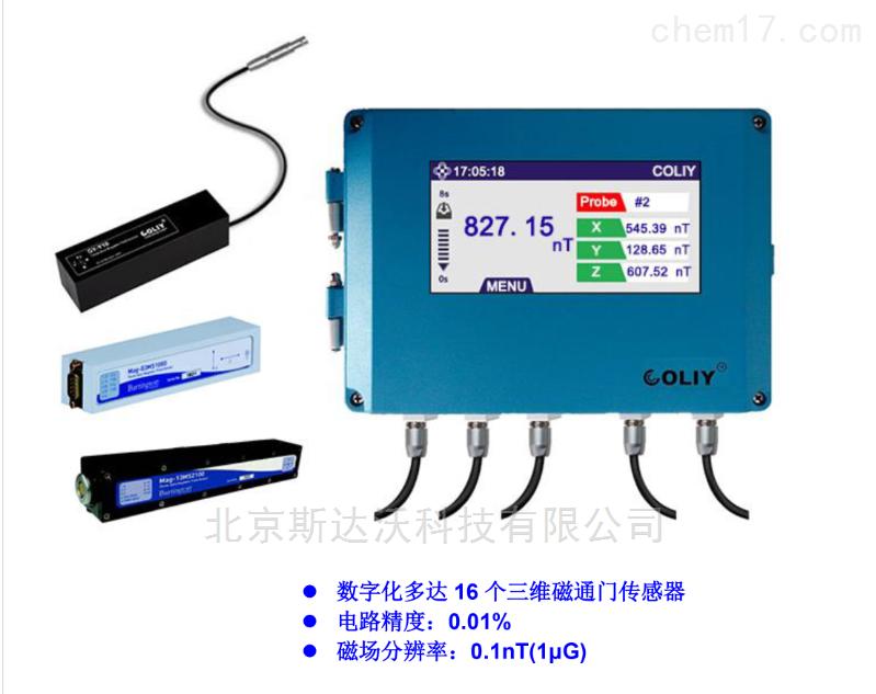 磁通门传感器数据采集单元   磁场分析