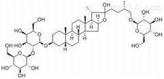 知母皂苷B II标准品全国包邮