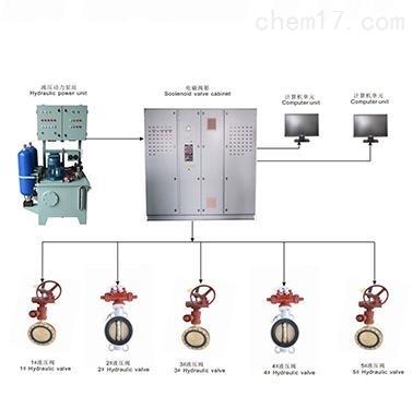 液压式阀门遥控系统