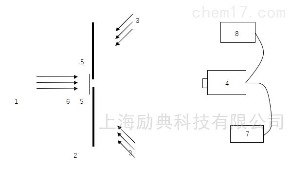 医用广州快三平台系统测试方案
