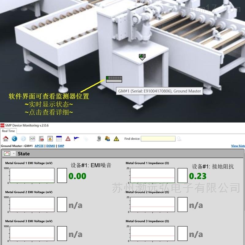 监测设备的接地阻抗及EMI,配套SMP监控系统