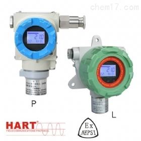 電化學原理氣體探測器檢測