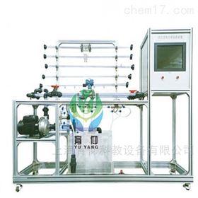 YUY-TL109综合流体力学实验装置(数字型)