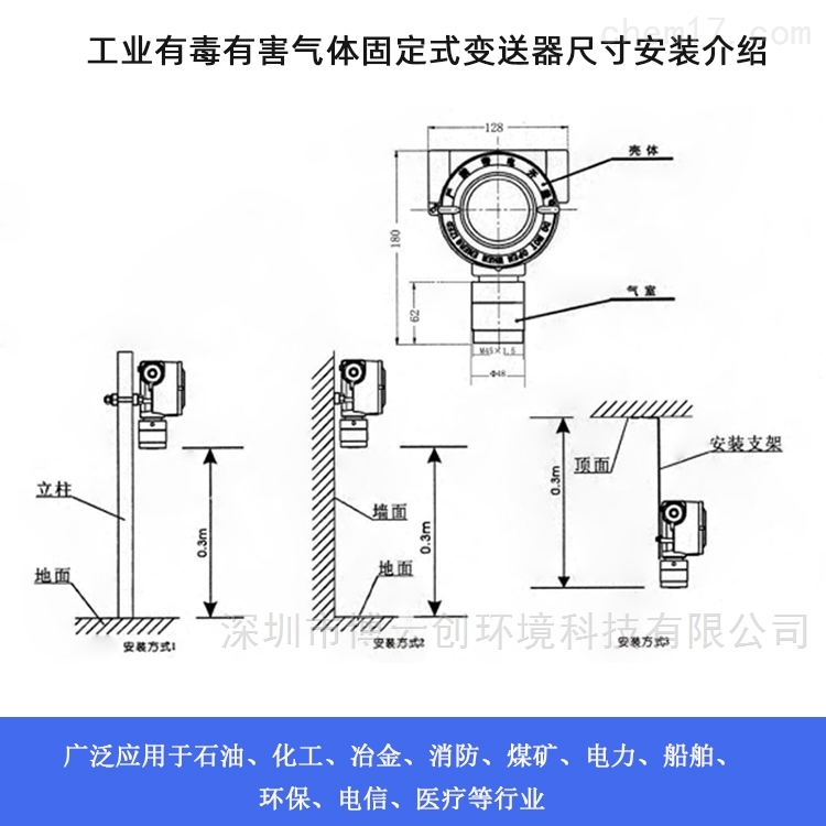 二氧化硫安装图示