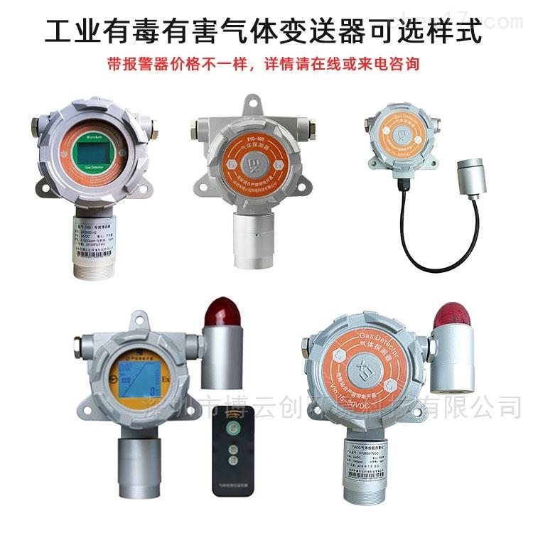 二氧化硫检测仪样式图