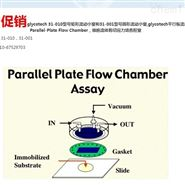 Parallel-Plate  Flow Chamber