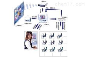 監控版互動系統