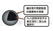 二氧化硅包裹磁性微球10nm