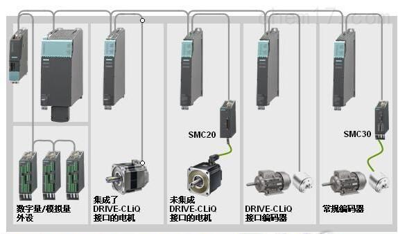 西门子系统电源故障报警F07930维修-修复后提供测视频