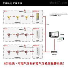 报警器GDS系统