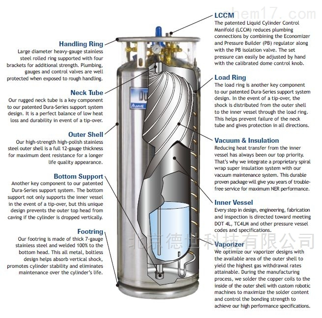 查特杜瓦瓶與其他杜瓦罐參數配置的比較