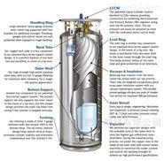 查特杜瓦瓶与其他杜瓦罐参数配置的比较