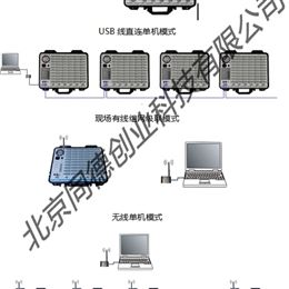 TC-INV2366总线多功能静态应变测试系统